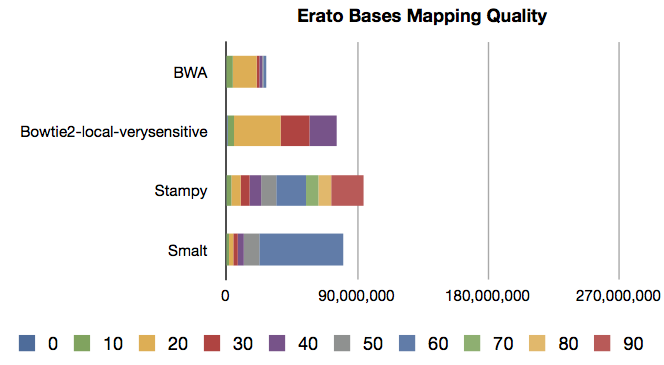 Erato_Bases_MQ