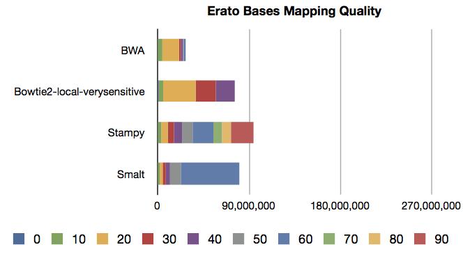 Erato_Bases_MQ